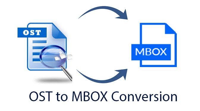 ost-to-mbox